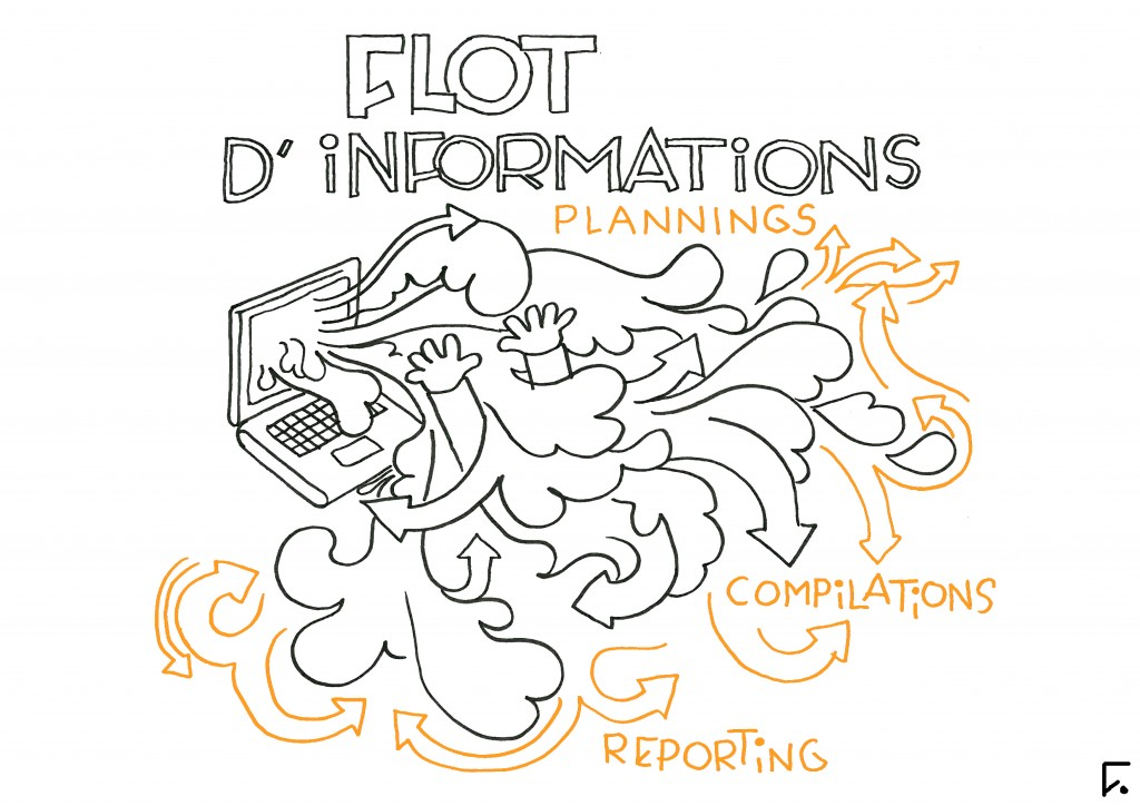 FlotInformation